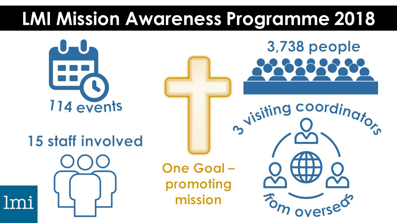 LMI Mission Awareness Programme 2018