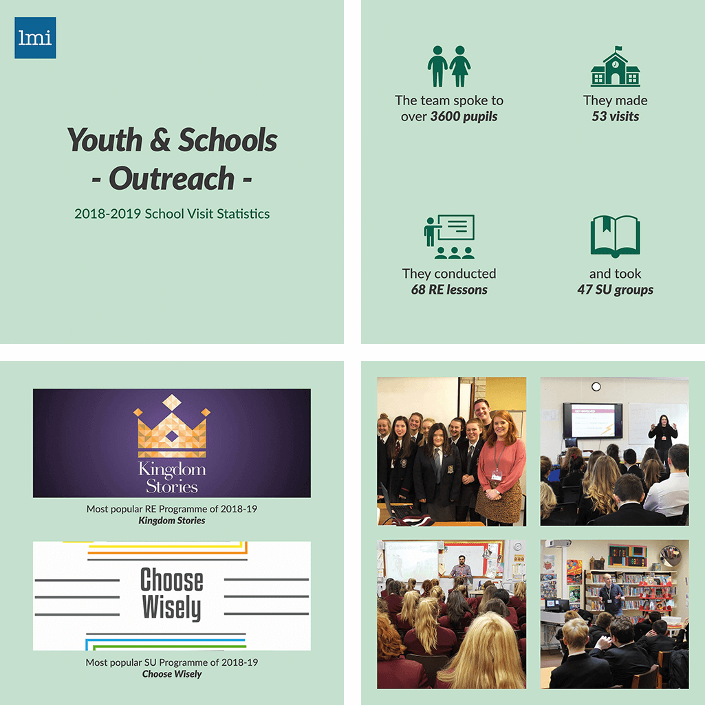 LMI Youth & Schools Outreach statistics from 2018/19